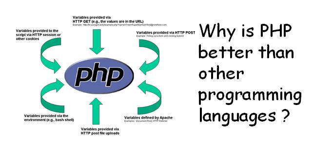 Ngôn ngữ lập trình PHP được lập trình viên ưa chuộng sử dụng
