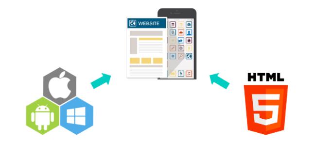 Phát triển ứng dụng web web apps